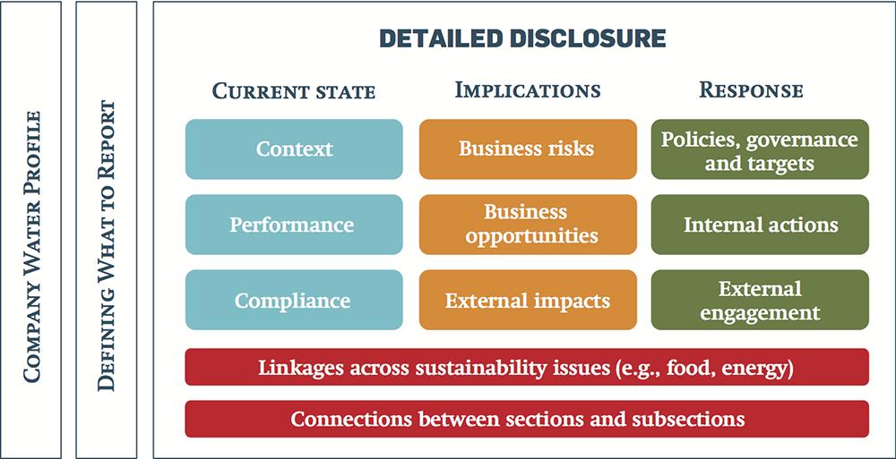 disclosure_framework