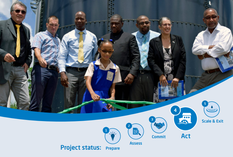 Saint Lucia Water Stewardship Partnership (Act)