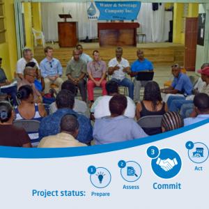 Saint Lucia Water Stewardship Partnership (Commit)