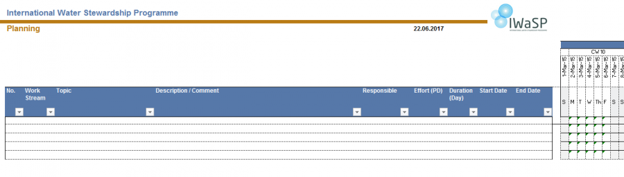 Partnership reporting progress template WRAF