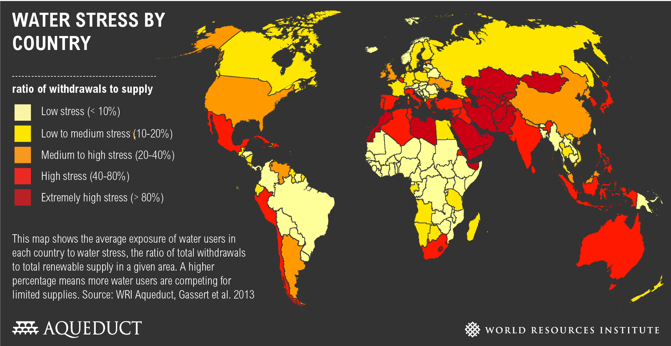 WRI water stress by country