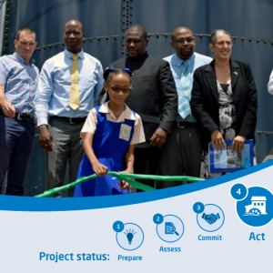 Saint Lucia Water Stewardship Partnership (Act)